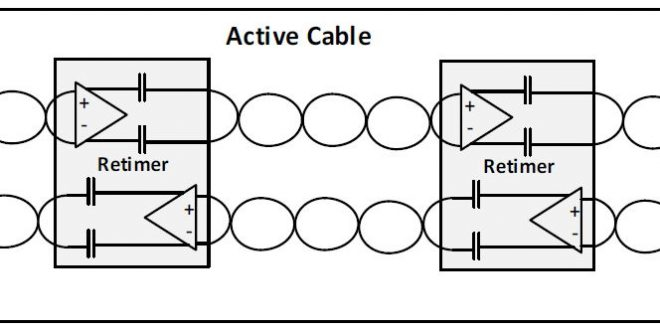 USB機器におけるリタイマの導入とテストスペック – 認証試験 com